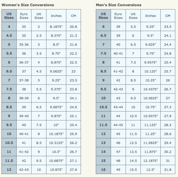 Womens Vs Mens Shoe Sizes Uk