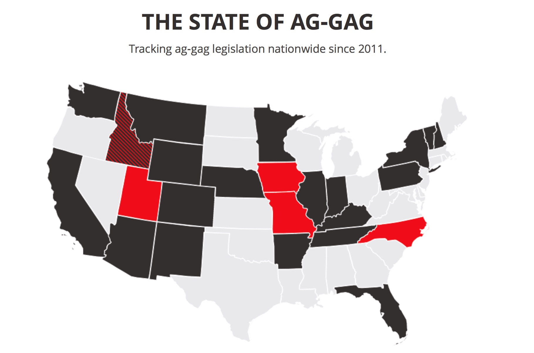 Ag-Gag North Carolina